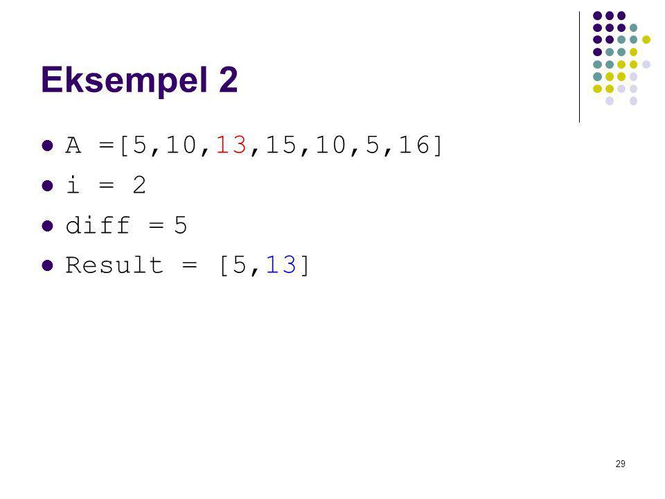 Eksempel 2 A =[5,10,13,15,10,5,16] i = 2 diff = 5 Result = [5,13]